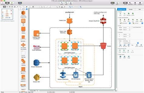 AWS Architecture Diagrams Solution | ConceptDraw