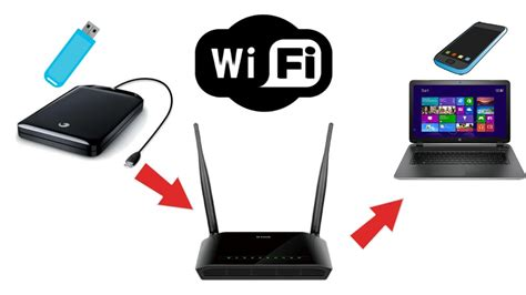 How to connect HDD/PENDRIVE to PC/PHONE via WIFI || SIMPLE