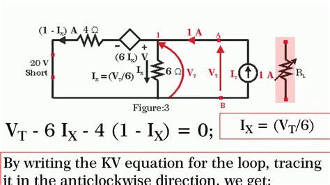 Test Source Method to find Thevenin's Impedance - YouTube