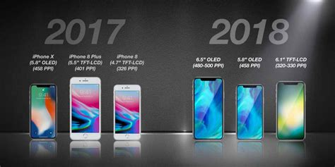 Report: Apple trialling 2018 iPhone production in Q2