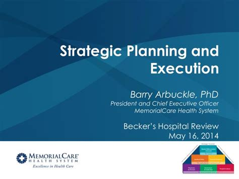 PPT - Strategic Planning and Execution PowerPoint