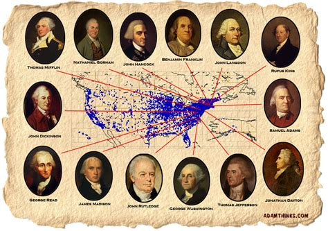 What Do You Know About the Men Who Signed The Declaration